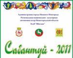 Сабантуй в Нижнем Новгороде - 25 июня